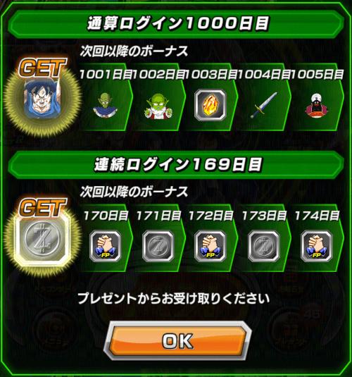 1000日ログイン