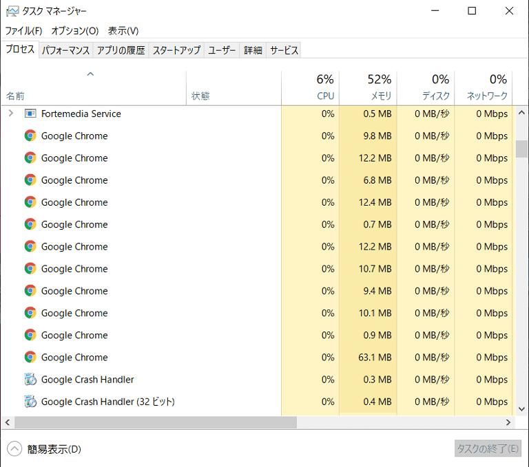 Chromeメモリー食いすぎ